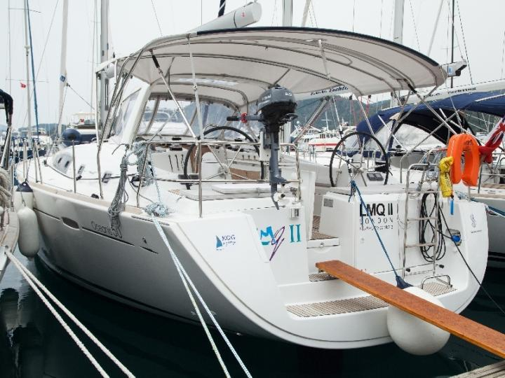Sail on a rental boat in Göcek, Turkey - the ultimate vacation on a yacht charter.