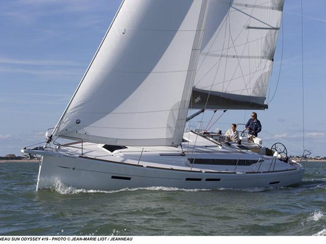 Sail on a rental boat in Göcek, Turkey - the ultimate vacation trip on a yacht charter.